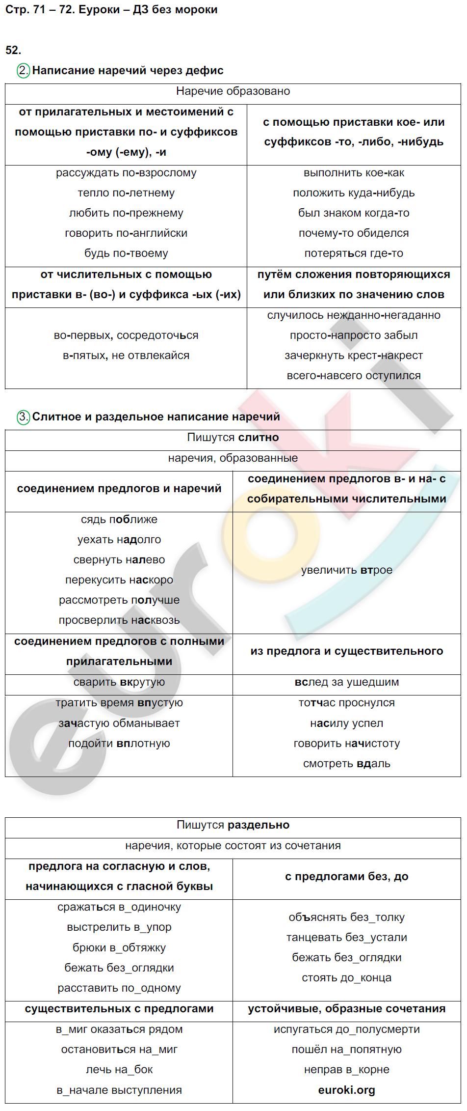 ГДЗ по русскому языку 7 класс рабочая тетрадь Ерохина. Задание: стр. 72