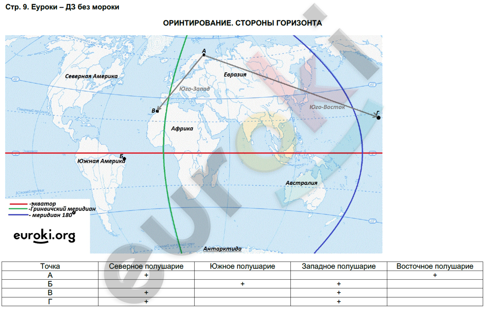 ГДЗ по географии 5 класс контурные карты Румянцев. Задание: стр. 9
