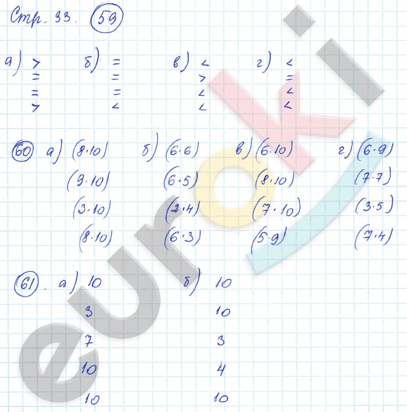ГДЗ по математике 3 класс рабочая тетрадь Истомина, Редько Часть 1, 2. Задание: стр. 33