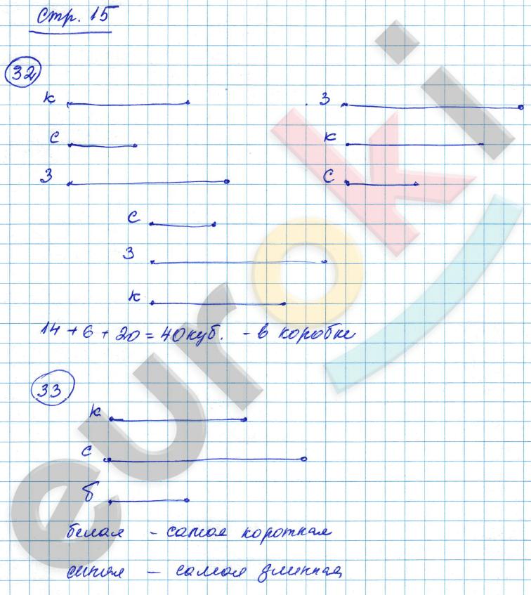 ГДЗ по математике 2 класс рабочая тетрадь Моро, Волкова Часть 1, 2. Задание: стр. 15