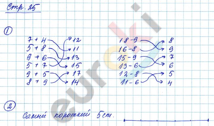ГДЗ по математике 2 класс рабочая тетрадь Моро, Волкова Часть 1, 2. Задание: стр. 25