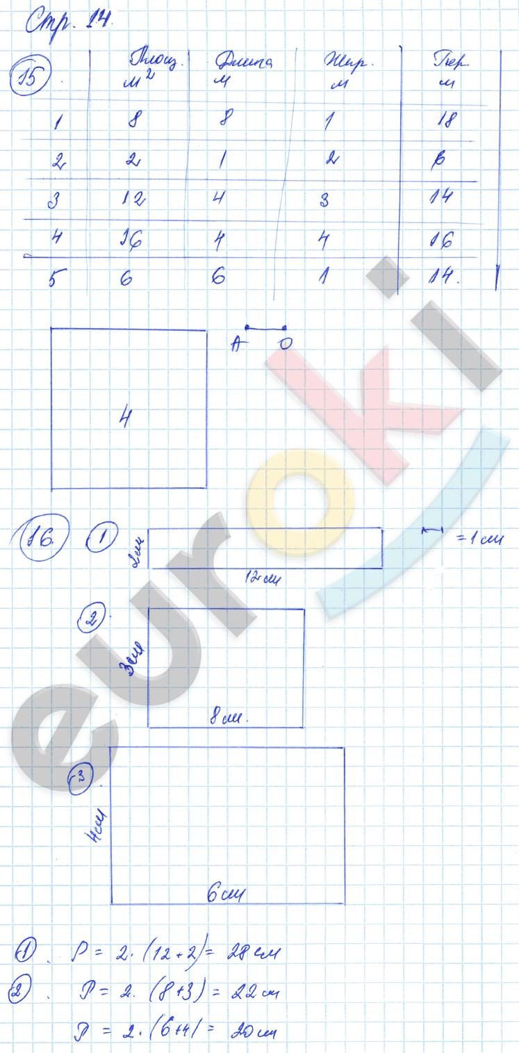 ГДЗ по математике 3 класс рабочая тетрадь Истомина, Редько Часть 1, 2. Задание: стр. 14