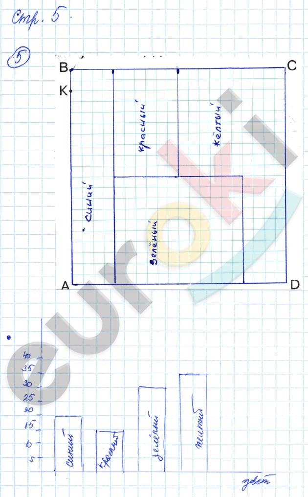 ГДЗ по математике 3 класс рабочая тетрадь Истомина, Редько Часть 1, 2. Задание: стр. 5