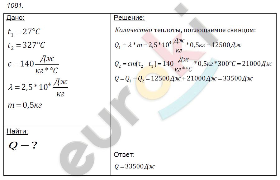 Решение задачи 1081 физика электромагнетизм решение задач