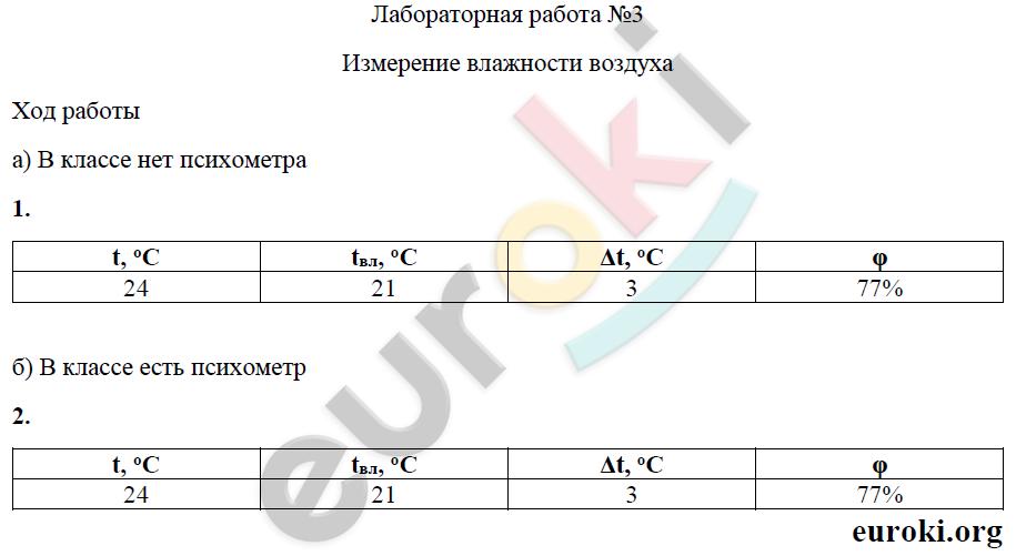 Физика 8 класс решение задач влажность воздуха решение задач с фосфором