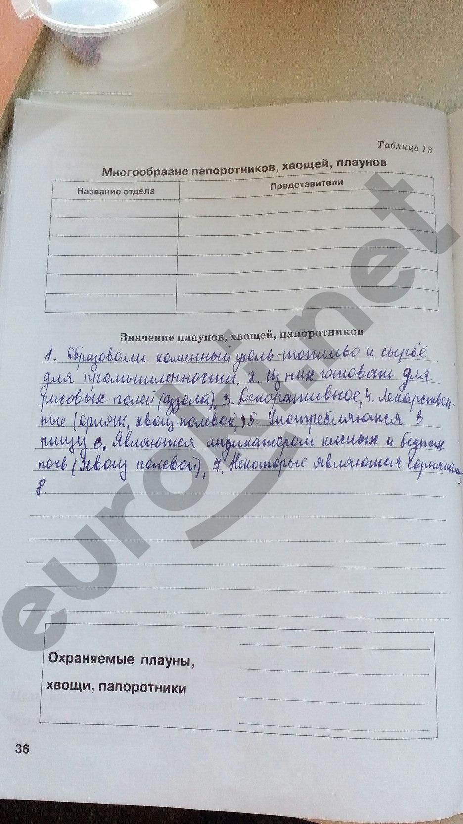 ГДЗ по биологии 5 класс рабочая тетрадь Бодрова. Задание: стр. 36