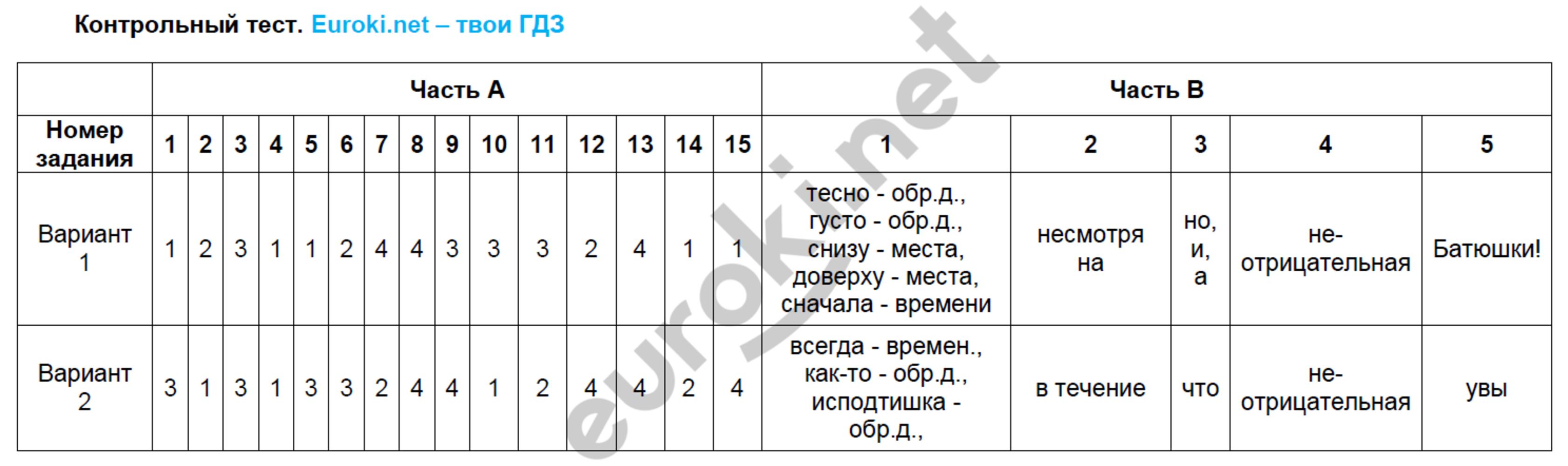 ГДЗ по русскому языку 7 класс тесты Груздева, Разумовская Экзамен ответы и решения онлайн. Задание: 17. Контрольный тест