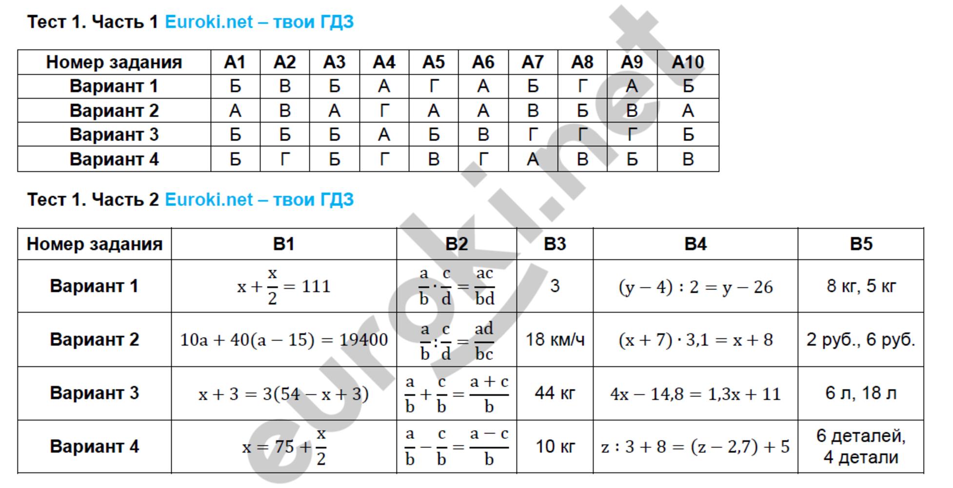 ГДЗ по алгебре 7 класс тесты Ключникова, Комиссарова. К учебнику Мордковича Экзамен ответы и решения онлайн. Задание: Тест 1