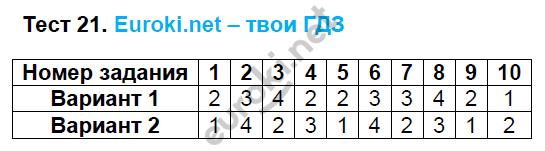 ГДЗ по математике 5 класс тесты Рудницкая. К учебнику Виленкина Экзамен ответы и решения онлайн. Задание: Тест 21