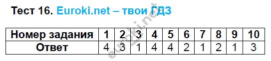 ГДЗ по русскому языку 8 класс тесты Груздева, Разумовская Экзамен ответы и решения онлайн. Задание: Тест 16