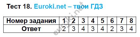 ГДЗ по русскому языку 8 класс тесты Груздева, Разумовская Экзамен ответы и решения онлайн. Задание: Тест 18