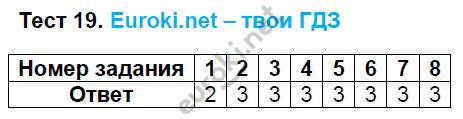 ГДЗ по русскому языку 8 класс тесты Груздева, Разумовская Экзамен ответы и решения онлайн. Задание: Тест 19