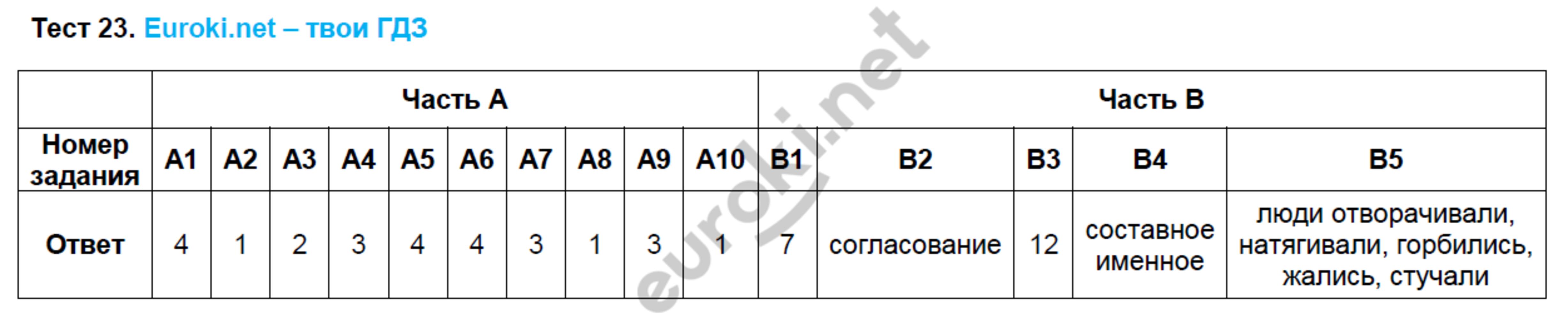 ГДЗ по русскому языку 8 класс тесты Груздева, Разумовская Экзамен ответы и решения онлайн. Задание: Тест 23