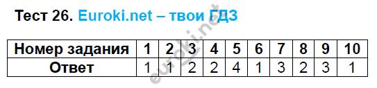 ГДЗ по русскому языку 8 класс тесты Груздева, Разумовская Экзамен ответы и решения онлайн. Задание: Тест 26