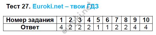 ГДЗ по русскому языку 8 класс тесты Груздева, Разумовская Экзамен ответы и решения онлайн. Задание: Тест 27