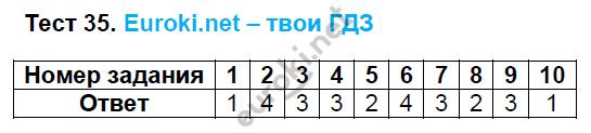 ГДЗ по русскому языку 8 класс тесты Груздева, Разумовская Экзамен ответы и решения онлайн. Задание: Тест 35