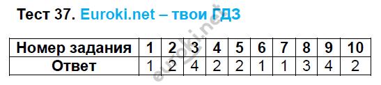 ГДЗ по русскому языку 8 класс тесты Груздева, Разумовская Экзамен ответы и решения онлайн. Задание: Тест 37