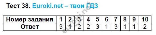 ГДЗ по русскому языку 8 класс тесты Груздева, Разумовская Экзамен ответы и решения онлайн. Задание: Тест 38