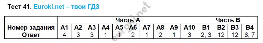 ГДЗ по русскому языку 8 класс тесты Груздева, Разумовская Экзамен ответы и решения онлайн. Задание: Тест 41
