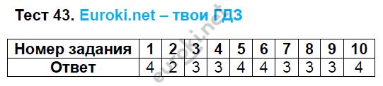 ГДЗ по русскому языку 8 класс тесты Груздева, Разумовская Экзамен ответы и решения онлайн. Задание: Тест 43