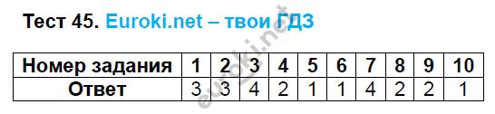 ГДЗ по русскому языку 8 класс тесты Груздева, Разумовская Экзамен ответы и решения онлайн. Задание: Тест 45