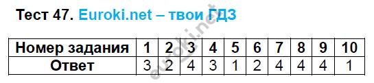 ГДЗ по русскому языку 8 класс тесты Груздева, Разумовская Экзамен ответы и решения онлайн. Задание: Тест 47