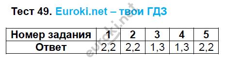 ГДЗ по русскому языку 8 класс тесты Груздева, Разумовская Экзамен ответы и решения онлайн. Задание: Тест 49