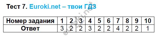 ГДЗ по русскому языку 8 класс тесты Груздева, Разумовская Экзамен ответы и решения онлайн. Задание: Тест 7