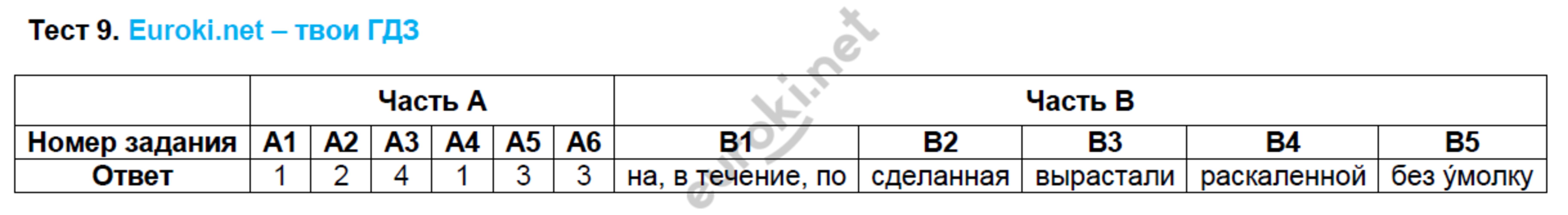 ГДЗ по русскому языку 8 класс тесты Груздева, Разумовская Экзамен ответы и решения онлайн. Задание: Тест 9