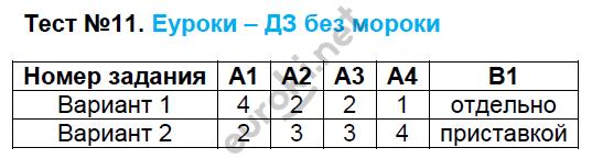 ГДЗ по русскому языку 7 класс контрольно-измерительные материалы Егорова. Задание: Тест 11