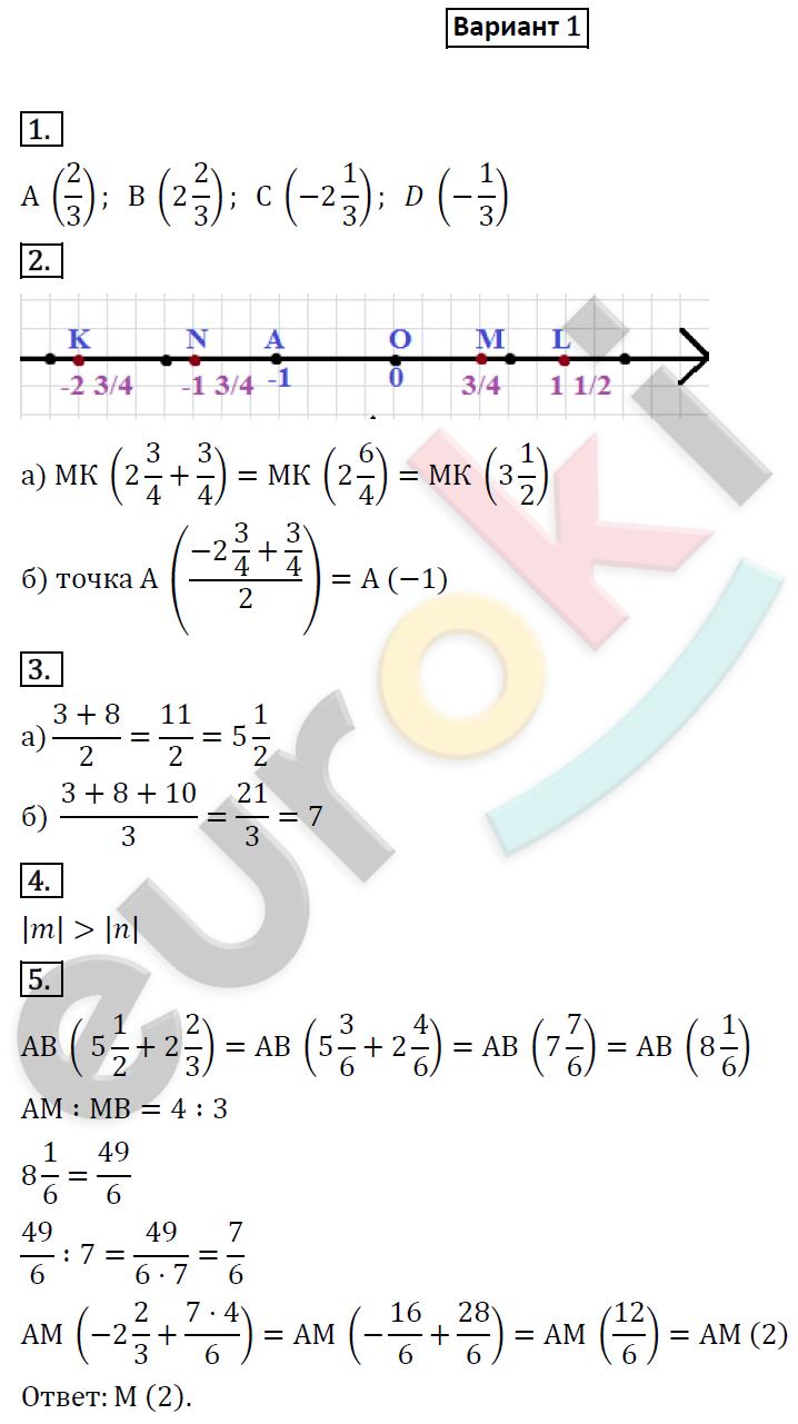 ГДЗ по математике 6 класс дидактические материалы Потапов, Шевкин Самостоятельные работы, СР-21. Представление рациональных чисел на координатной прямой. Задание: Вариант 1