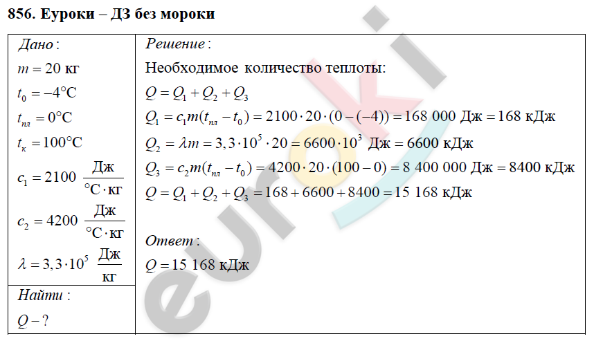 Перышкин физика решение задачи решение задач по совокупному спросу