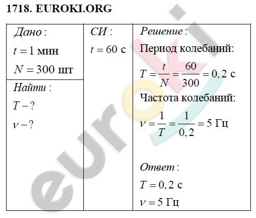 Решения на задачи по физика 9 клас задачи на правильный шестиугольник и решение