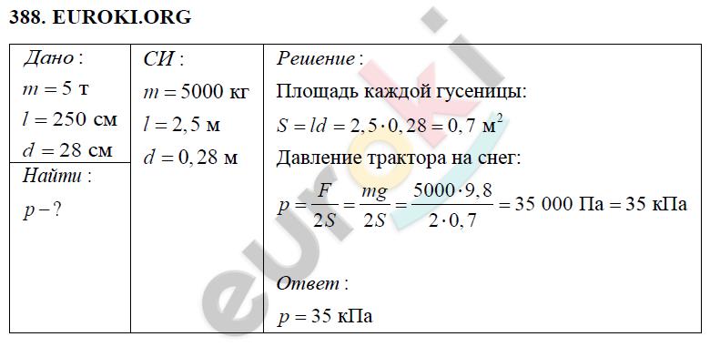 Гдз по физике решение задач 7 решение задач по химическим уравнениям 8 класс химия