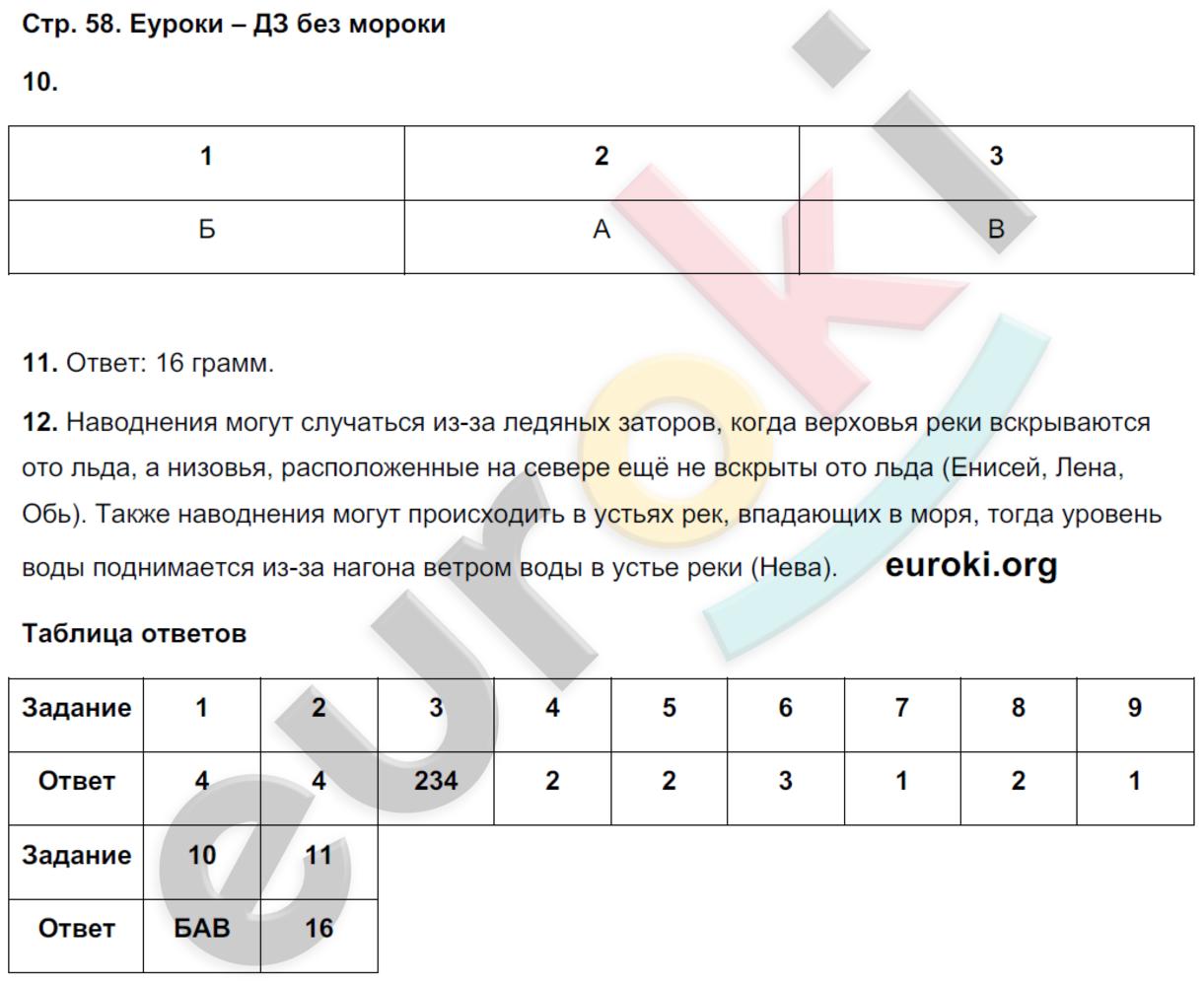 ГДЗ по географии 5 класс тетрадь экзаменатор Барабанов. Задание: стр. 58