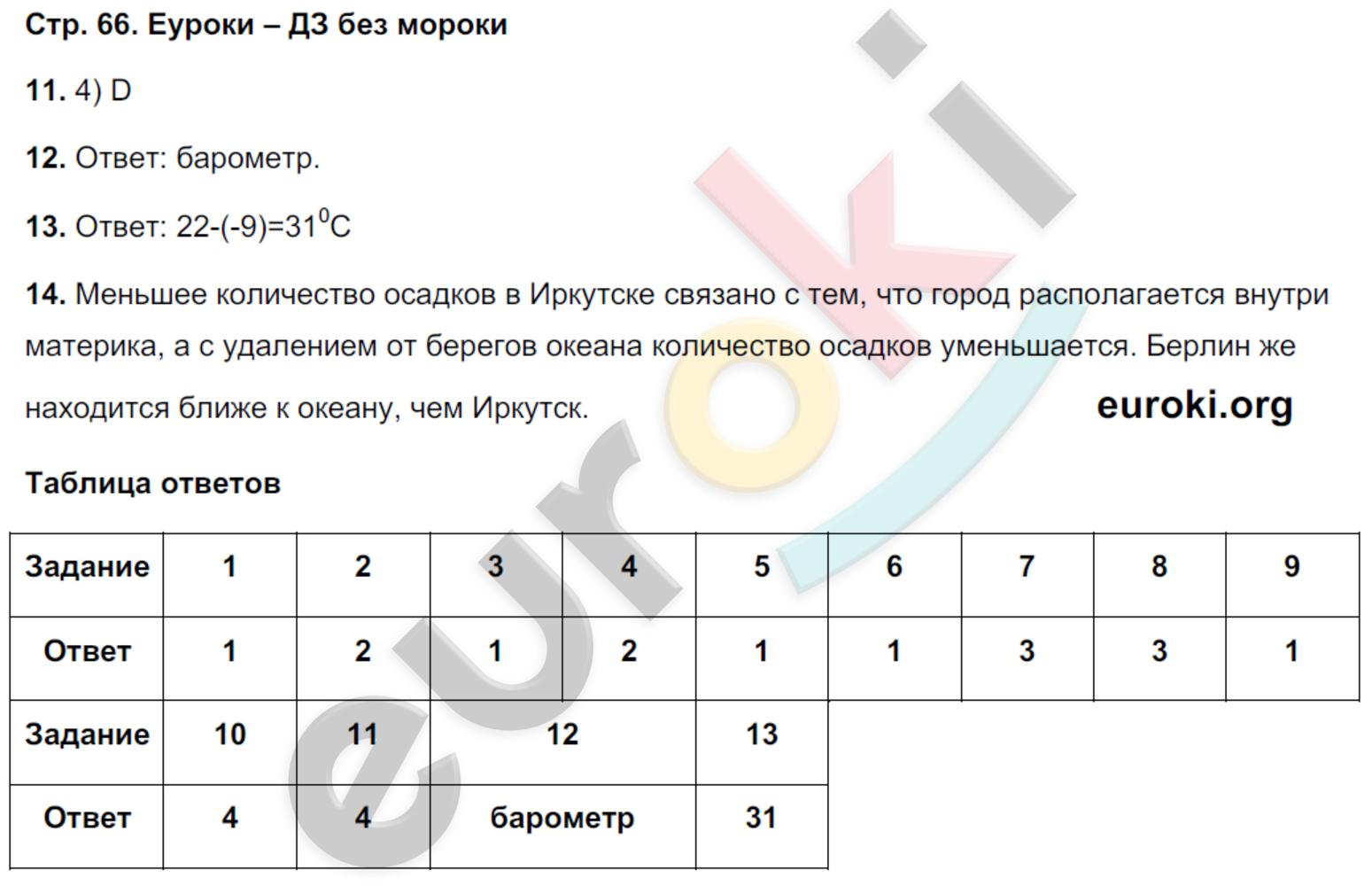 ГДЗ по географии 5 класс тетрадь экзаменатор Барабанов. Задание: стр. 66