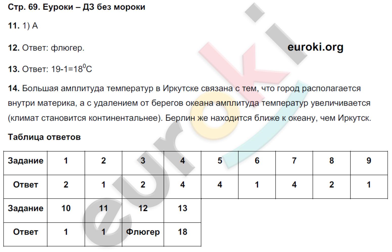 ГДЗ по географии 5 класс тетрадь экзаменатор Барабанов. Задание: стр. 69