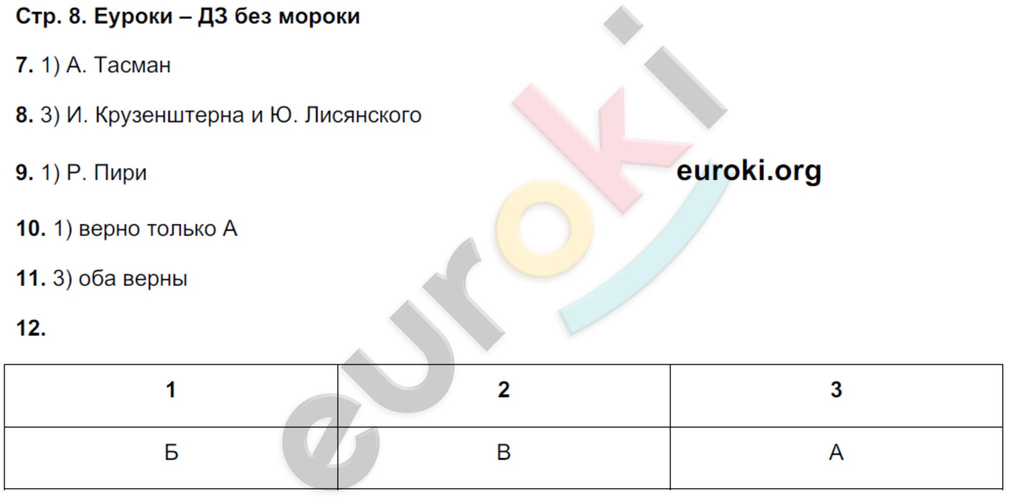 ГДЗ по географии 5 класс тетрадь экзаменатор Барабанов. Задание: стр. 8