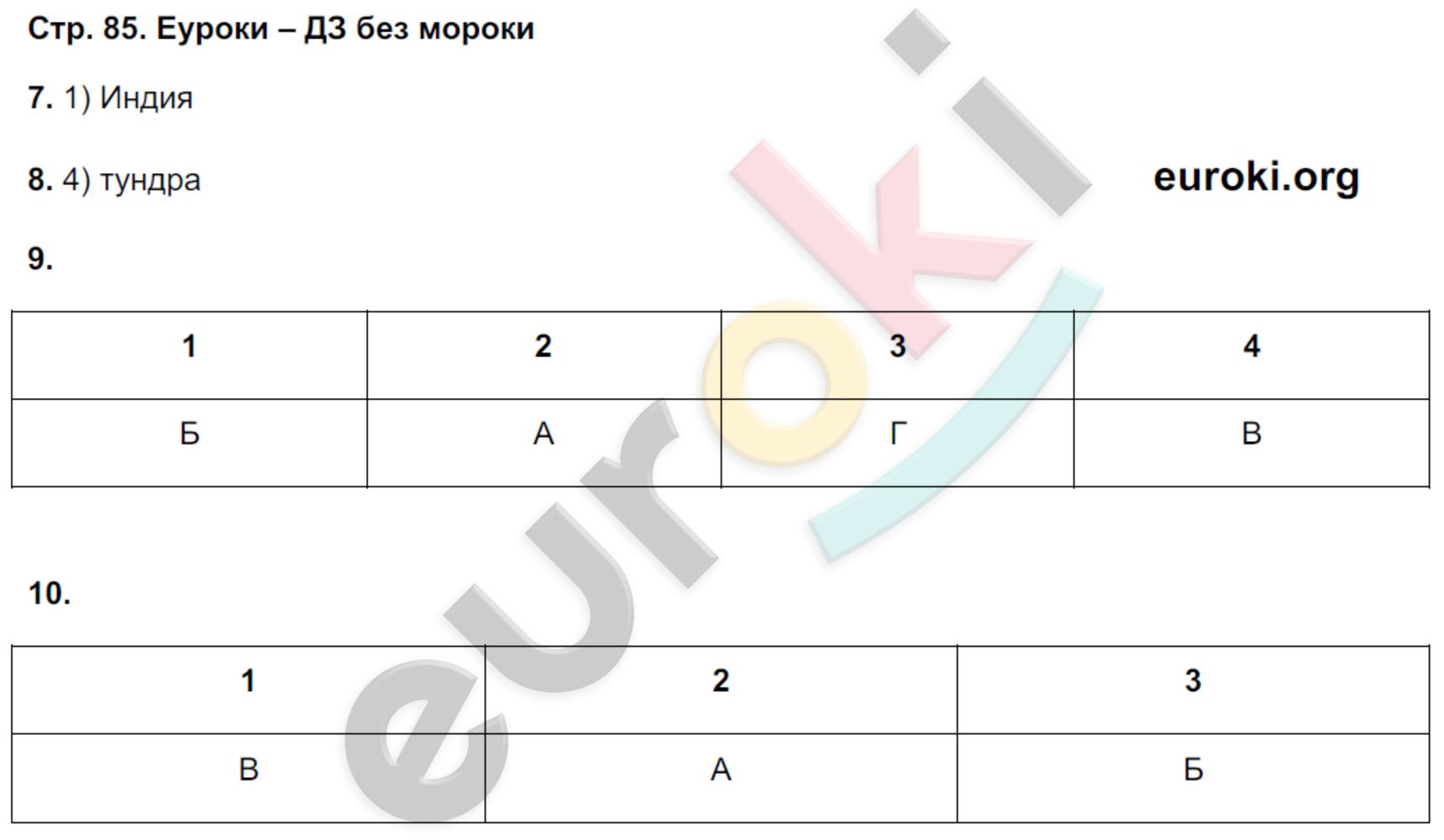ГДЗ по географии 5 класс тетрадь экзаменатор Барабанов. Задание: стр. 85