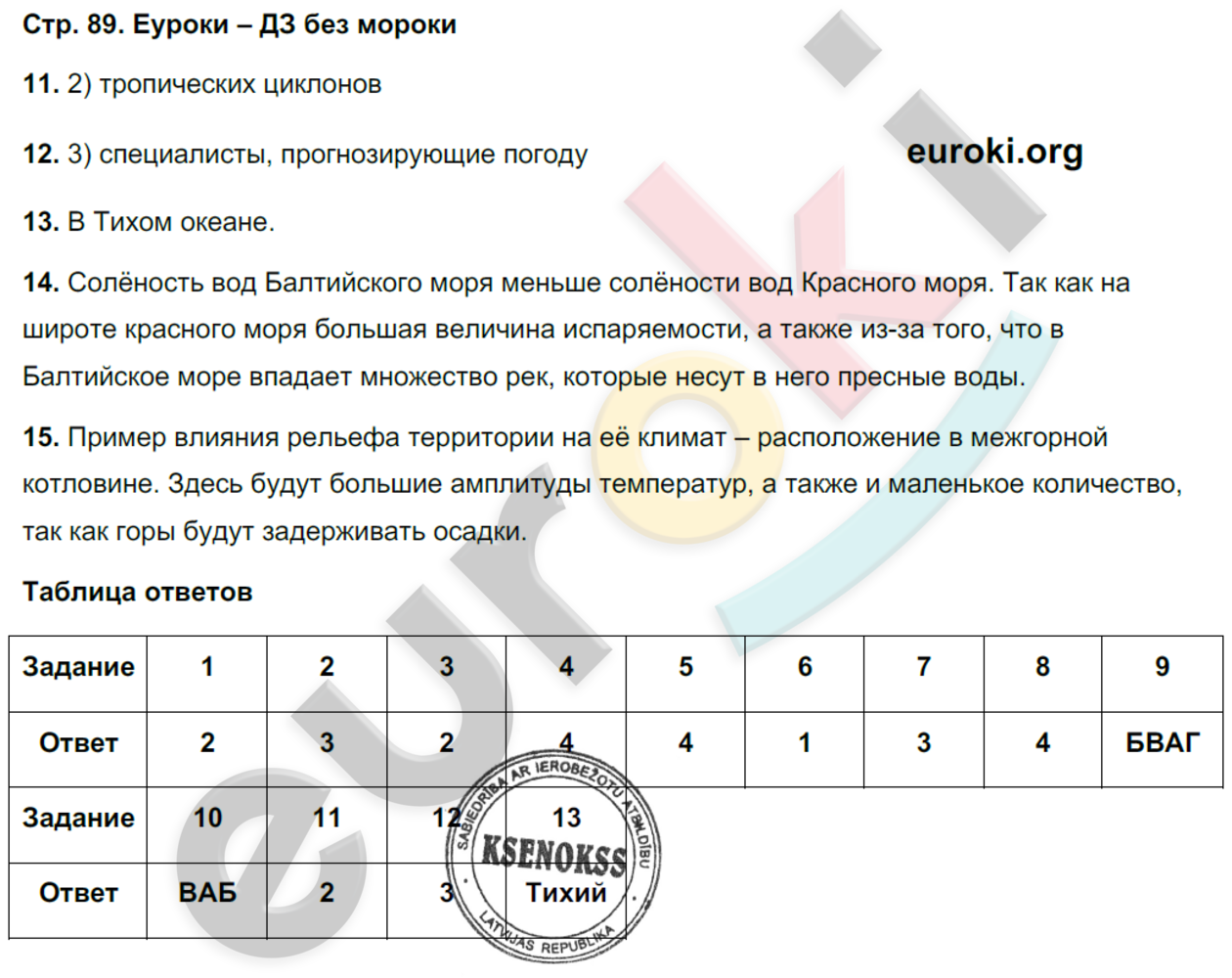 ГДЗ по географии 5 класс тетрадь экзаменатор Барабанов. Задание: стр. 89