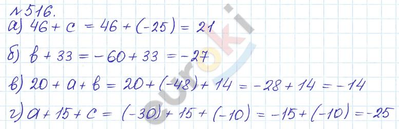 ГДЗ по математике 6 класс задачник Бунимович, Кузнецова. Задание: 516
