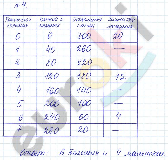 ГДЗ по математике 6 класс задачник Бунимович, Кузнецова Дополнительные вопросы, 8. Задачи, решаемые в целых числах. Задание: 4