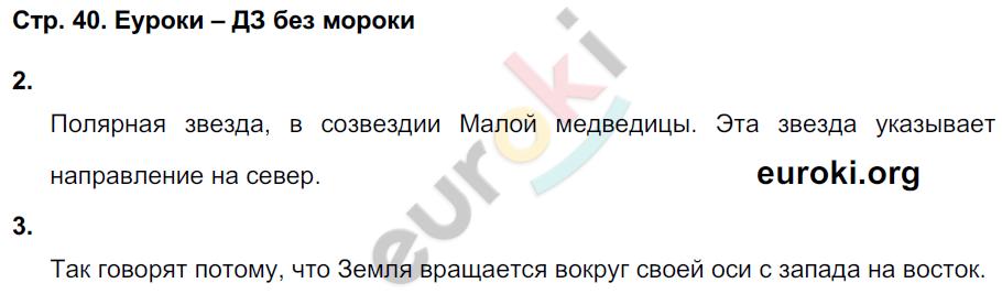 ГДЗ по окружающему миру 4 класс самостоятельные работы Чуракова, Трафимова. Задание: стр. 40