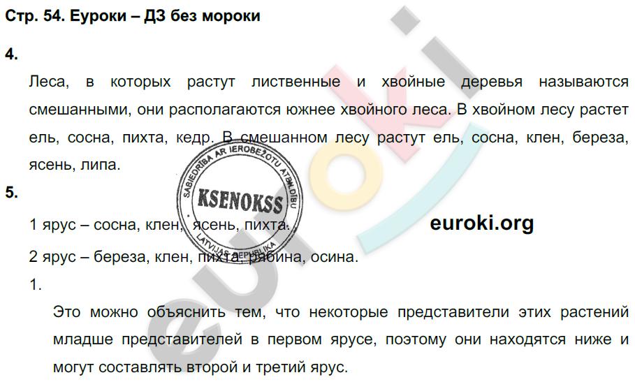 ГДЗ по окружающему миру 4 класс самостоятельные работы Чуракова, Трафимова. Задание: стр. 54