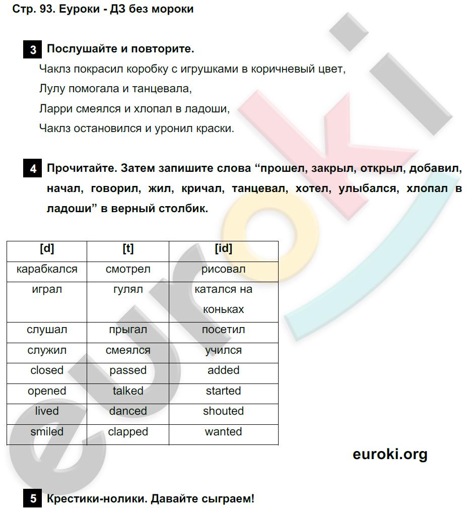 ГДЗ по английскому языку 4 класс Быкова, Дули, Поспелова. Задание: стр. 93