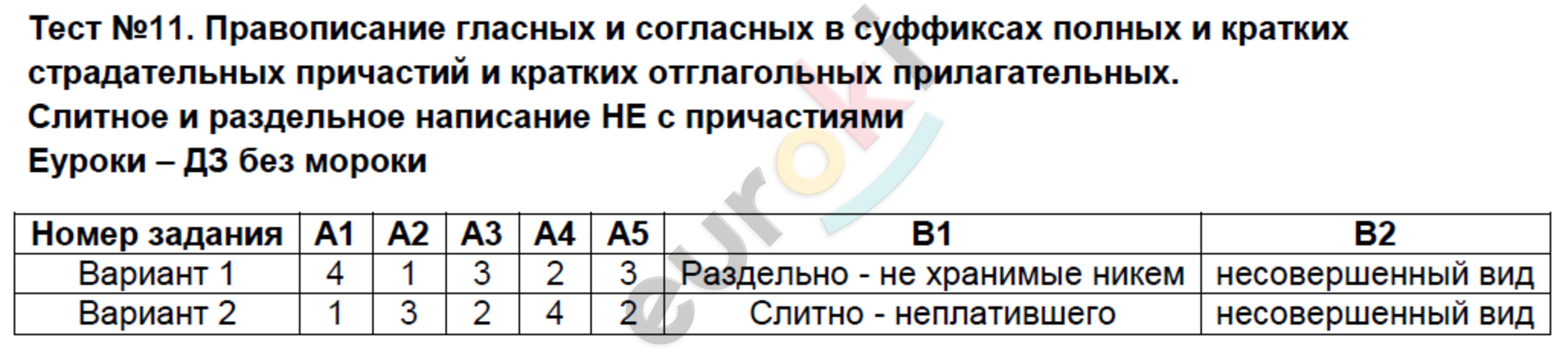 ГДЗ по русскому языку 7 класс контрольно-измерительные материалы Потапова. Задание: Тест 11. Слитное и раздельное написание НЕ с причастиями