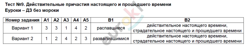 ГДЗ по русскому языку 7 класс контрольно-измерительные материалы Потапова. Задание: Тест 9. Действительные причастия настоящего и прошедшего времени