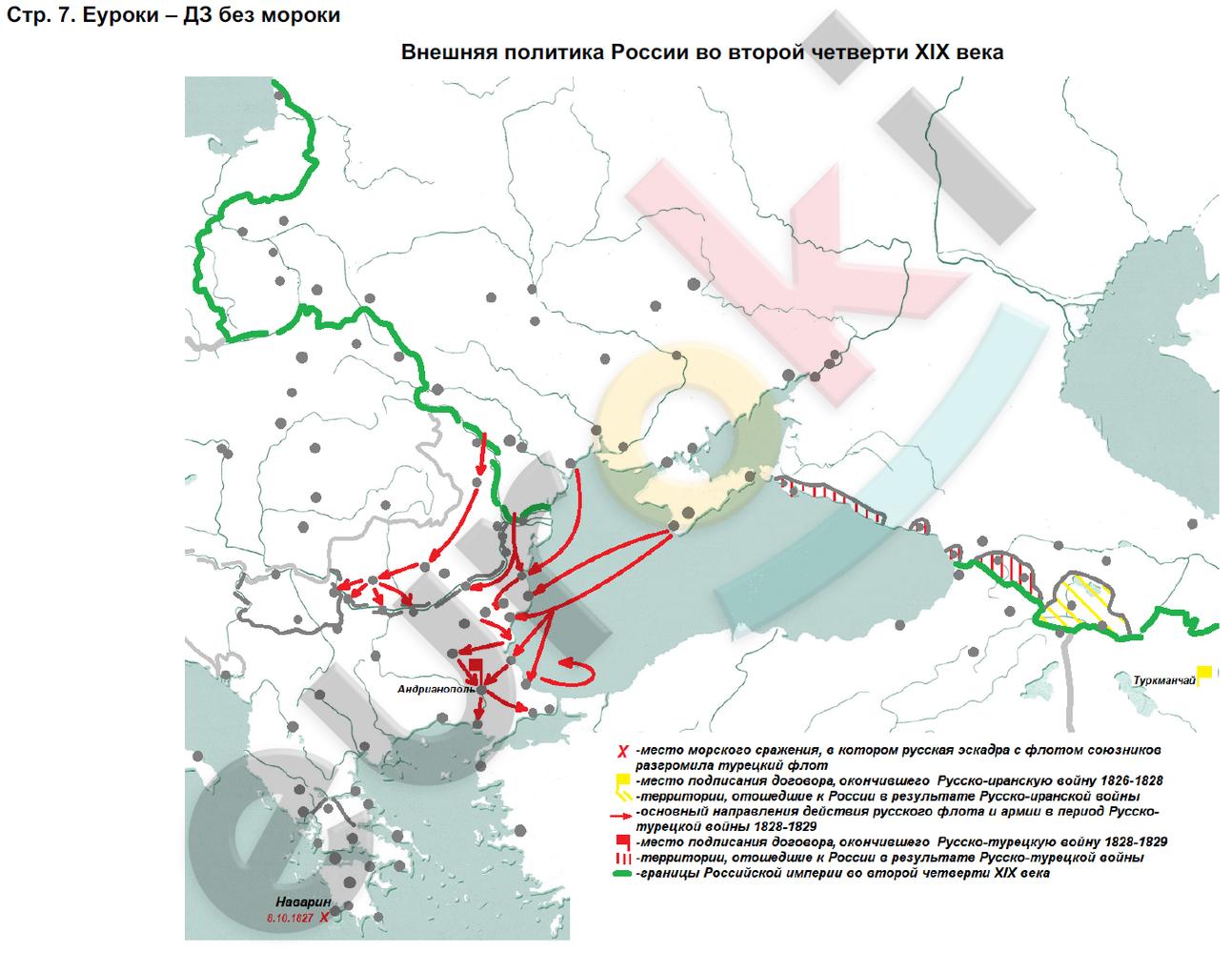 ГДЗ по истории 8 класс контурные карты Колпаков, Пономарев. Задание: стр. 7